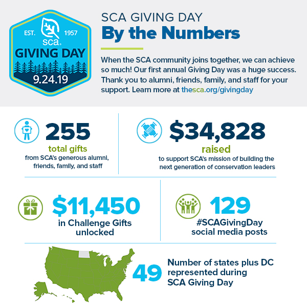sca-giving-day-infographic